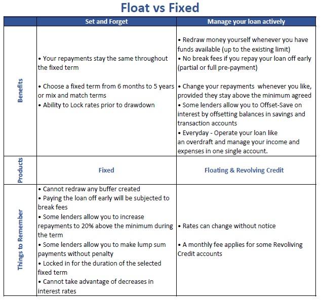 Float_vs_Fixed.jpg